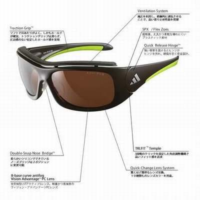99c6f497fc525e lunette fumee adidas,lunette adidas homme,lunette adidas movistar